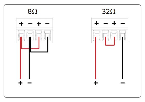 Conexión de entradas para impedancia de 8 o 32 ohmios