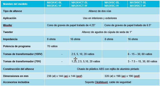 haz clic en la imagen para ampliarla Nombre:  apart-mask-c-tabla-caracteristicas.png Vistas: 463 Tamaño:  29,4 KB