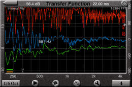 Captura del iPhone con el Transfer Tunction
