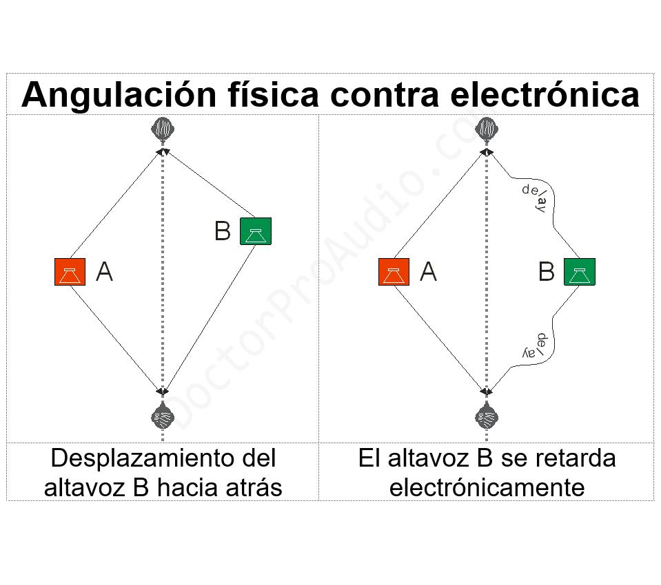Name:  angulacion-fisica-electronica-doctorproaudio-brusi.png Views: 196 Size:  41,6 KB